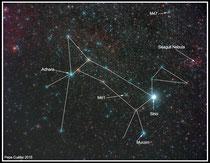 Constelación del Can Mayor con ID