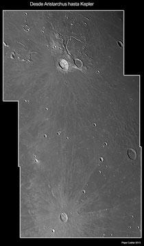 Desde Aristarchus hasta Kepler