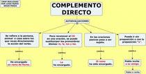 Mapa conceptual del complemento directo
