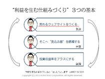 第5回アクセス解析セミナーin大阪 仙田利夫スライド 利益を生む仕組みづくり3つの基本