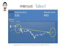 第5回アクセス解析セミナーin大阪 仙田利夫スライド Yahoo!ショッピング無料化!市場の反応