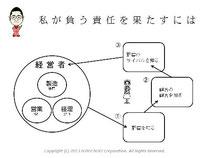第5回アクセス解析セミナーin大阪 仙田利夫スライド 私が負う責任を果たすには