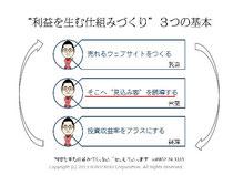 第5回アクセス解析セミナーin大阪 仙田利夫スライド ウェブサイトをビジネスで活用して利益を生む仕組みづくり3つの基本