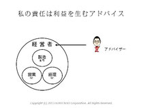 第5回アクセス解析セミナーin大阪 仙田利夫スライド 私の責任は利益を生むアドバイス アドバイザー
