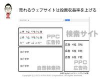 第5回アクセス解析セミナーin大阪 仙田利夫スライド 売れるウェブサイトは投資収益率を上げる