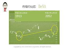 第5回アクセス解析セミナー 仙田利夫スライド Yahoo!ショッピング出店料無料化市場の反応DeNA