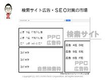 第5回アクセス解析セミナー 仙田利夫スライド 検索サイト広告・SEO対策で宣伝できる市場は5%