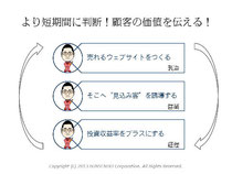 第5回アクセス解析セミナーin大阪 仙田利夫スライド より短期的に判断!顧客の価値を伝える!