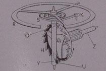 15世紀末のスピンドル懐中時計脱進器