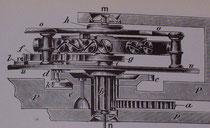 複雑時計トゥールビヨン構造図