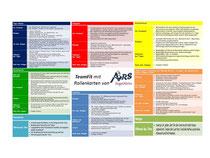 TeamFit mit den ARS-Rollenkarten