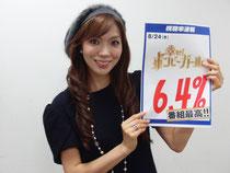 番組最高視聴率6.4%獲得