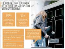 facebook-reflect