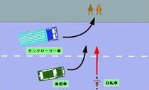 自転車 事故誘発 交通安全 事故防止 安全運転管理 運行管理 教育資料 ドライバー教育 運転管理