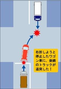 介護送迎車両追突事故