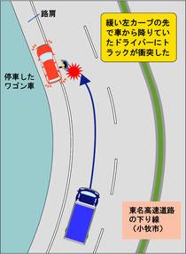 東名高速道路ムカデ停車ワゴン