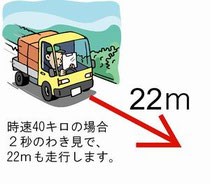 わき見走行の危険 交通安全 事故防止 安全運転管理 運行管理 教育資料 ドライバー教育 運転管理