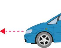 ブレーキはタイヤを止める