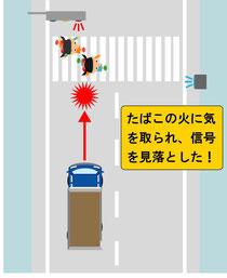 脇見運転事故