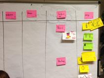 Aufbauten Team Board