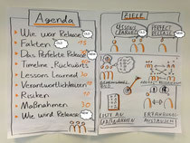 Agenda&Goals (German)