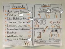 Agenda&Goals (German)