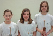 Pokalgewinner (v.l.): Annika Günzel, Pia Oberhokamp, Kristin Schneider