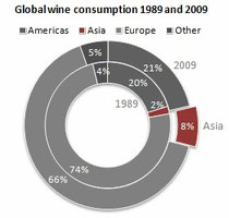 Source: OIV. Copyright Wine Wealth GmbH