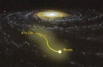 """Das """"Brusio-Phänomen"""" festgehalten mit dem Hubble-Teleskop"""
