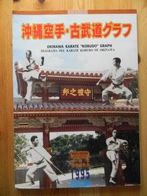 "Okinawa Karate ""Kobudo"" Graph"