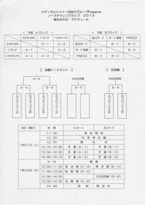 組み合わせ・スケジュール