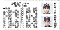東京新聞杯記事