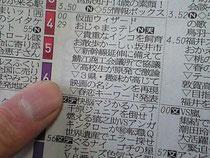 2013.2.21 福井新聞テレビ番組表