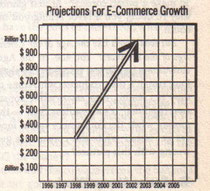 Prosumer Chart via: www.consumerist.com