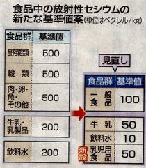 新聞記事より(12月)