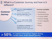 How is a Customer Journey different ?