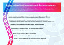 Customer Centric Journeys
