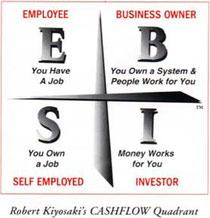 """Robert T. Kiyosaki à créé le """"Cadrant du Cash Flow"""", qui est un concept incroyable et qui fait l'objet de son second livre """"Père riche , Père pauvre, la suite""""!"""
