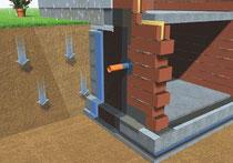 Schichtaufbau der Bauwerksabdichtung an der Kelleraußenwand