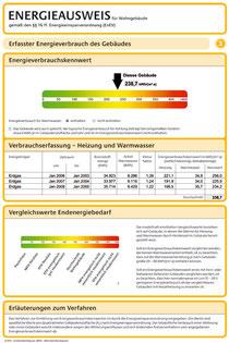 Verbrauchsausweis @Rhein-Sieg-Bedachungen