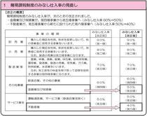 消費税簡易課税改正
