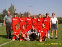 B-Juniorinnen 2003/2004