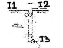 Fig. 1 - Linea di alimentazione