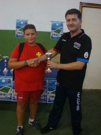 Zangla vince il torneo Cadetti