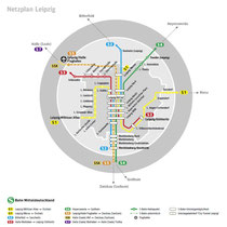 Netzplan Leipzig - Markkleeberg