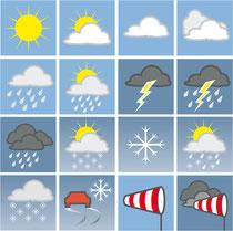 Wetter Und Klima Kiknetmeteoschweizs Webseite