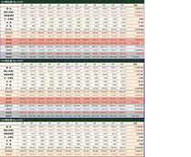 2008~2010CO2排出比較