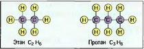 Рис. 32. Цепные углеводороды