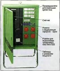 Рис. 131. Шкаф центрального электрораспределительного щита