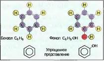 Рис. 34. Кольцеобразные углеводороды